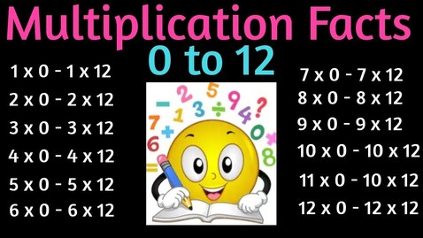 Thumbnail for entry Multiplication Facts 1 - 12 Times Table  One to Twelve Multiplication Flash cards in Order 3rd Grade