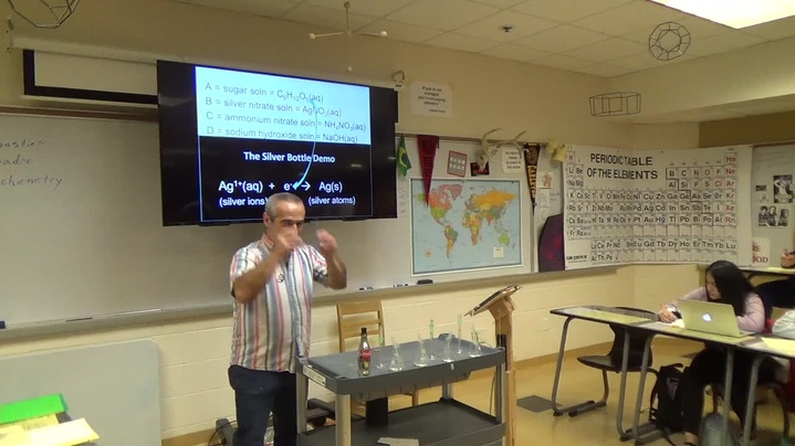Thumbnail for channel Becker Chemistry