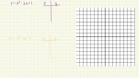 Thumbnail for entry Parabolas with One or Zero Solutions