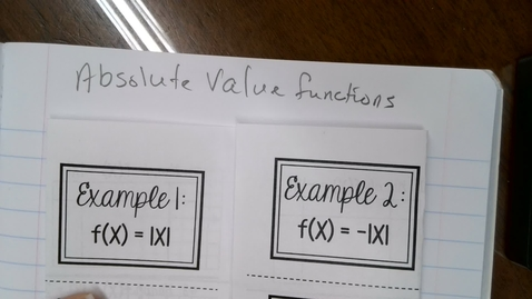 Thumbnail for entry Absolute Value Functions