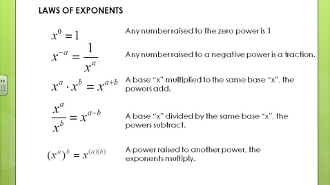 Thumbnail for entry Laws of Exponents