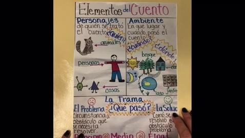 Thumbnail for entry Elementos de un cuento: Problema y Solución