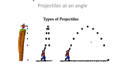 Thumbnail for entry Projectile 2 Notes