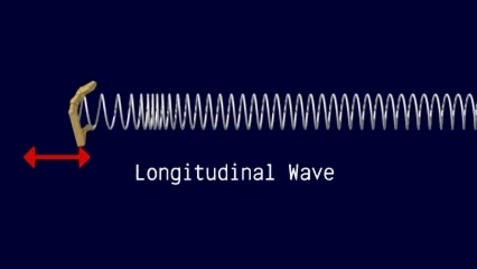 Thumbnail for entry  Longitudinal and Transverse Waves