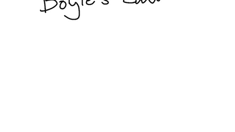 Thumbnail for entry Boyle's Law