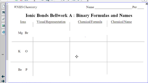 Thumbnail for entry Honors Unit 6 : Ionic Bonds Notes #2 Polyatomic Formulas.