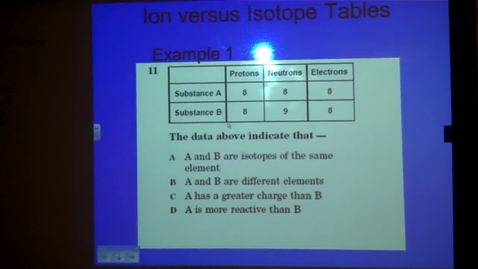 Thumbnail for entry Unit 3: Isotopes (September 20, 2013)