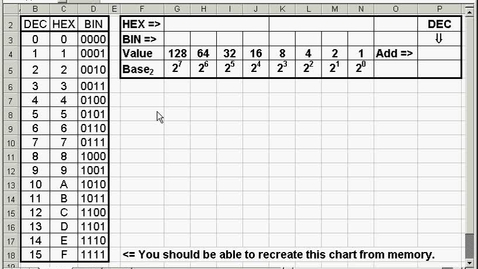 Thumbnail for entry Bin2Dec2Hex - Lesson 6 - Converting a hexadecimal number to decimal