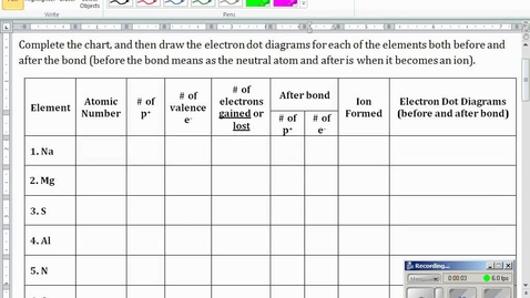 Thumbnail for entry Stephens Chemistry: (12-3-14/12-4-14) Ionic bond formulas