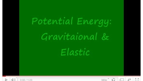 Thumbnail for entry Potential Energy NCVPS