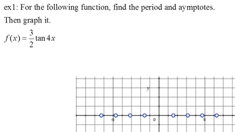 Thumbnail for entry How do you graph tangent or cotangent functions? part4