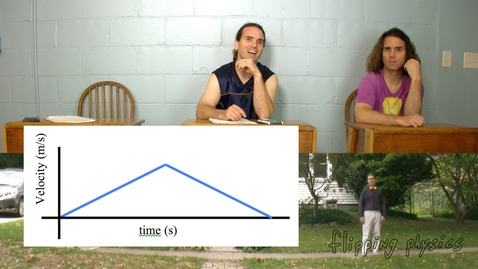 Thumbnail for entry Walking Position, Velocity and Acceleration as a Function of Time Graphs
