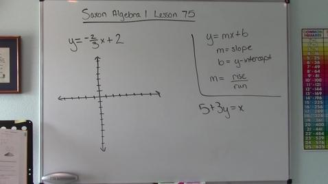 Thumbnail for entry Saxon Algebra 1 - Lesson  75 - Slope-Intercept Method of Graphing
