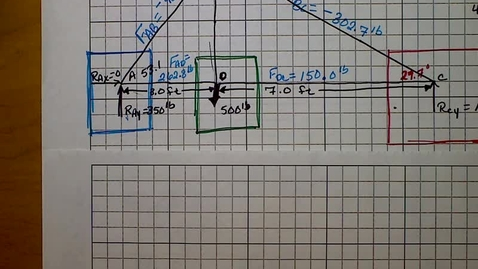 Thumbnail for entry Solving Trusses - Joints B and D