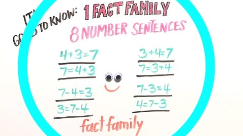 Thumbnail for entry 1 Fact Family, 8 Number Sentences | Good To Know | WSKG