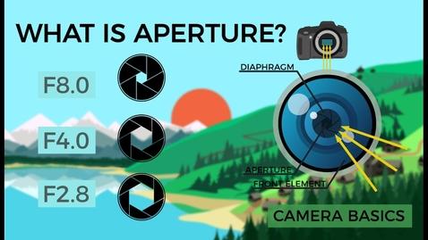 Thumbnail for entry Camera Basics - Aperture