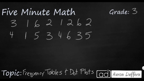 Thumbnail for entry 3rd Grade Math Frequency Tables and Dot Plots