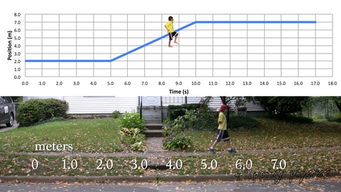 Thumbnail for entry Understanding Instantaneous and Average Velocity using a Graph