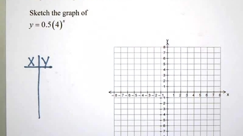 Thumbnail for entry 9-1 Graphing Exponential Functions C