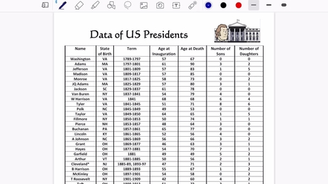 Thumbnail for entry DL Week 9 Presidential Graphs