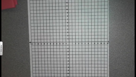 Thumbnail for entry Coordinate Plane