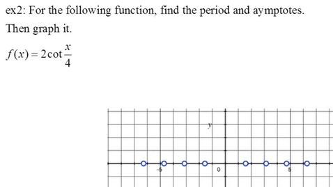 Thumbnail for entry How do you graph tangent or cotangent functions? part5