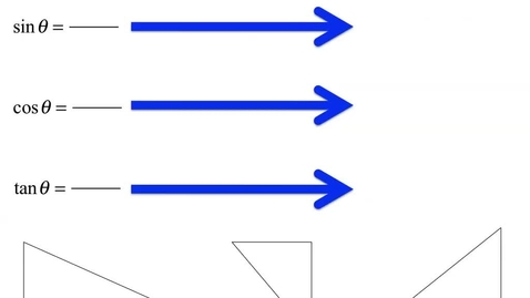 Thumbnail for entry Inverse Trigonometric Functions