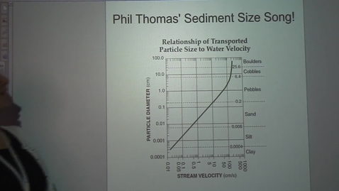 Thumbnail for entry Phil Thomas' Sediment Size Song