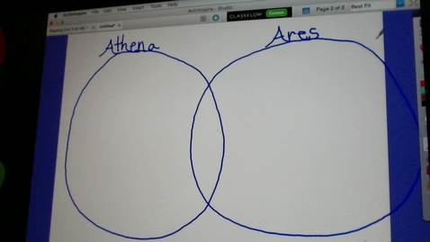 Thumbnail for entry Athena:Ares Venn Diagram