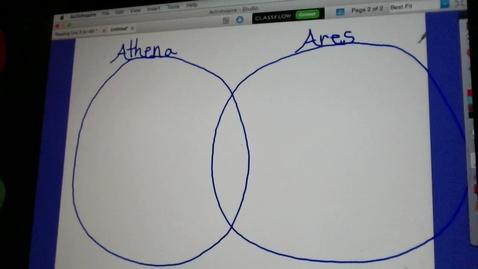 Thumbnail for entry Athena:Ares Venn Diagram