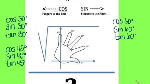 "Thumbnail for entry Alg2B Lesson Ch 13: ""Trig Ratio Hand Trick"""