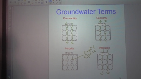 Thumbnail for entry Groundwater Terms