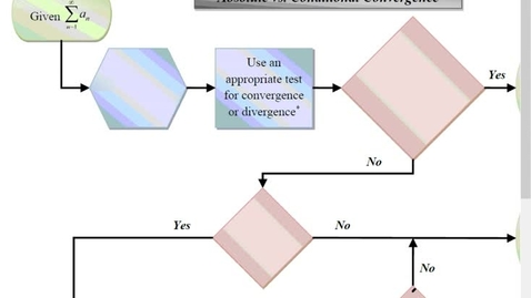 Thumbnail for entry Absolute vs Conditional Convergence