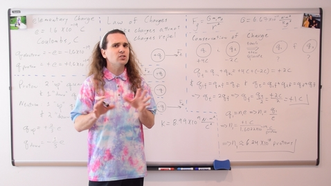 Thumbnail for entry AP Physics 1: Electrostatics Review