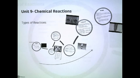 Thumbnail for entry Unit 9- Types of reactions