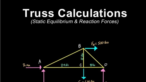 Thumbnail for entry Truss Calculations (Static Equilibrium & Reaction Forces)