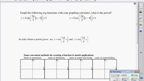 Thumbnail for entry PC30 5.4 Equations of Sinosoidal Functions