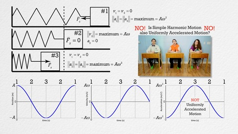 Thumbnail for entry AP Physics C - Simple Harmonic Motion Review (Mechanics)