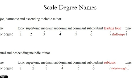 Thumbnail for entry Chapter 1 Scale Degree Names