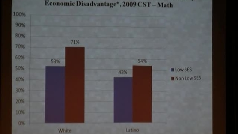 Thumbnail for entry Closing the Latino Achievement Gap Part 5