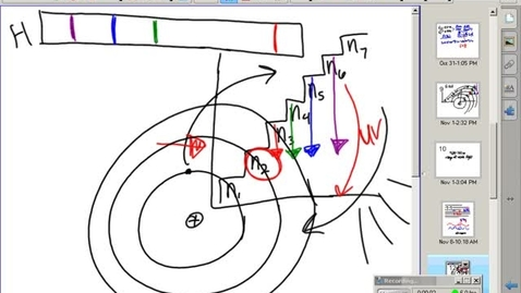 Thumbnail for entry Stephens Chemistry: Electrons as waves discussion