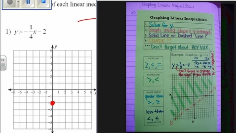 Thumbnail for entry Graphing Linear Inequalities #1