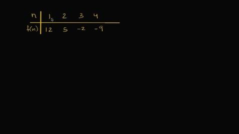 Thumbnail for entry Arithmetic Sequences: Explicit Formula