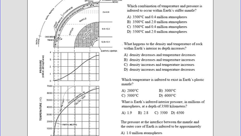 Thumbnail for entry Properties of Earth's Interior- Earth Science Reference tables