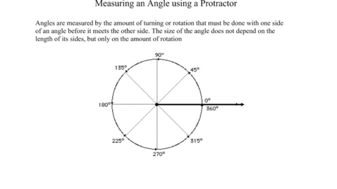 Thumbnail for entry Measuring Angles