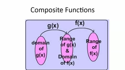 Thumbnail for entry Composite Functions