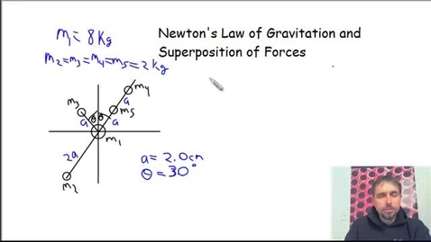 Thumbnail for entry Newton's Law of Gravitation