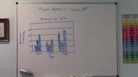 Thumbnail for entry Saxon Algebra 1/2 - Lesson 29 - Graphs