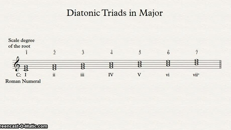 Thumbnail for entry Chaper 4 Diatonic Triads in Major and Minor