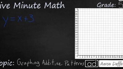 Thumbnail for entry 5th Grade Math Graphing Additive Patterns